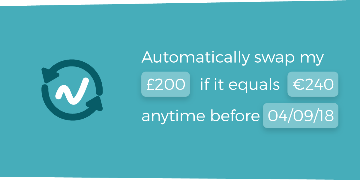 Automatically swap my £500 for €550 before my deadline